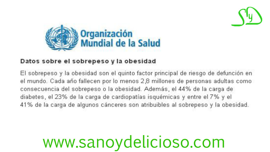 SANO Y DELICIOSO peso ideal